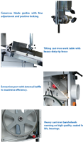 Click to Enlarge - Bandsaw Features