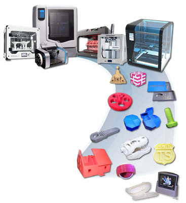 3D Printing Overview