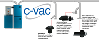 Click to Enlarge - CVAC Duct Drawing
