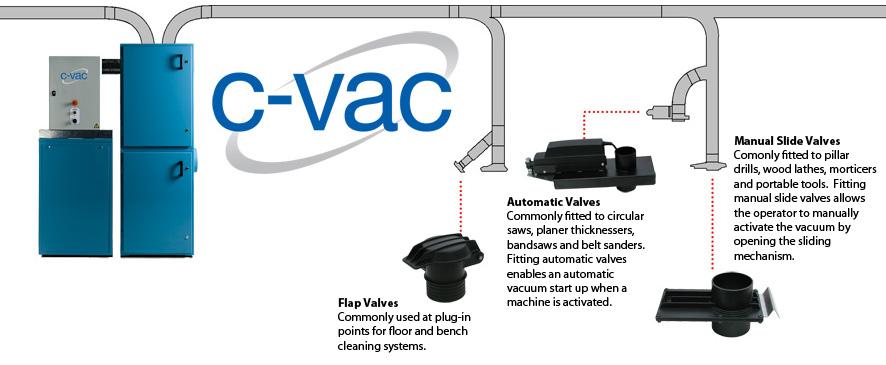CVAC Duct Drawing