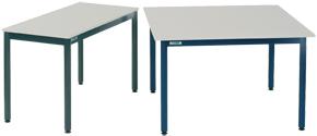 Millennium Project Tables