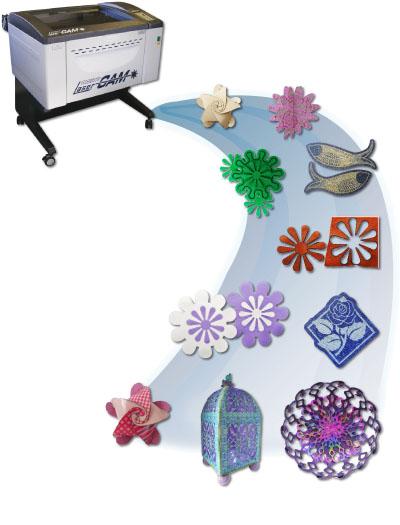 Textiles: TechSoft LaserCAM