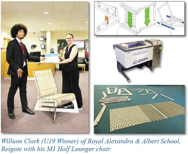 TechSoft 2D Design V2 - UK Schools Competition 2018 - TechSoft News
